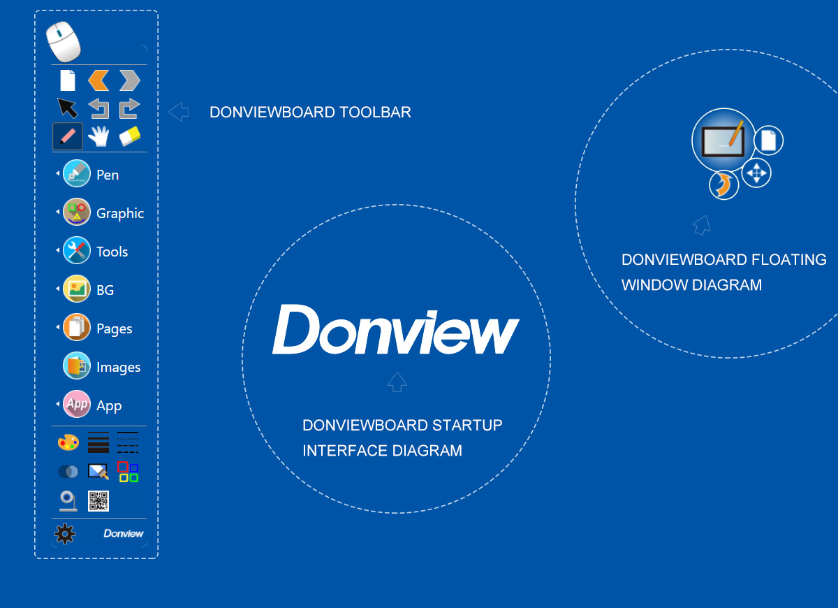 Donviewshare is a software for mobile devices to connect with Donview products wirelessly and to control whiteboard software via barcode scanning under the same wifi/in LAN